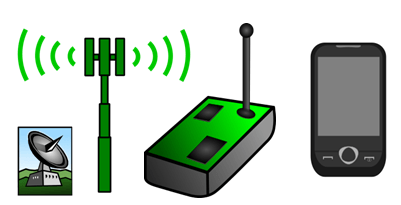 Fuentes de EMI - radiación electromagnética
