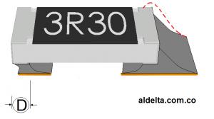 D Criterio evaluacion IPC 610 Componente SMD QFP SMT longitud de la soldadura de lado