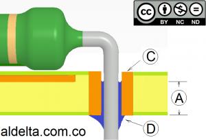 Criterio soldadura de PCB llenado vertical