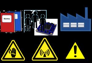 Normas iec que ayudan a diseñadores y fabricantes a garantizar aparatos seguros1