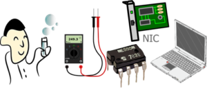 Normas tecnicas y ensayos de laboratorio para dispositivos electronicos